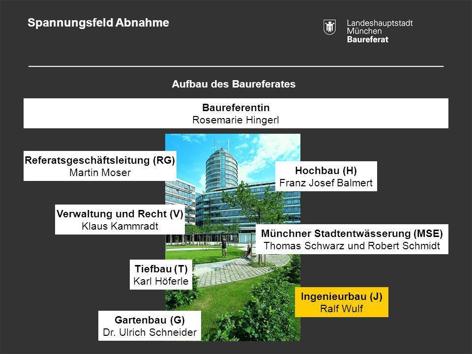 Spannungsfeld Abnahme Baureferentin Rosemarie Hingerl Referatsgeschäftsleitung (RG) Martin Moser Gartenbau (G) Dr. Ulrich Schneider Tiefbau (T) Karl H