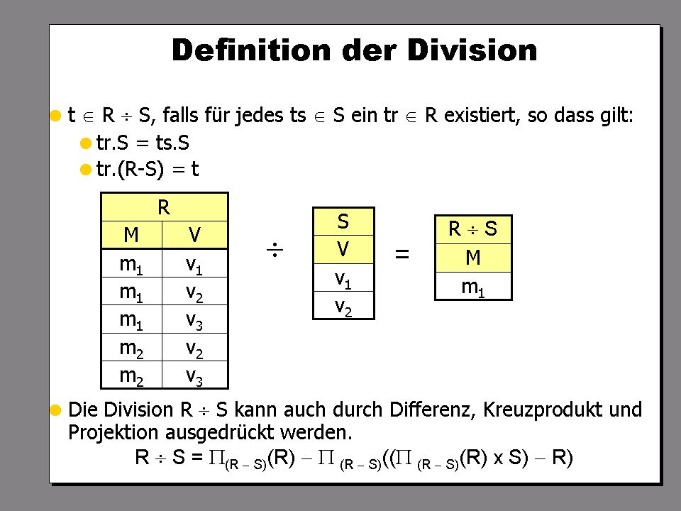 WS 2011/12 Datenbanksysteme Fr 15:15 – 16:45 R 0.006 © Bojan Milijaš, 21.10.2011 Ausblick Vorlesung #3 Das relationale Modell Relationale Modellierung von 1:1, 1:n, n:m Beziehungen, Generalisierung, schwachen Entity-Typen etc.