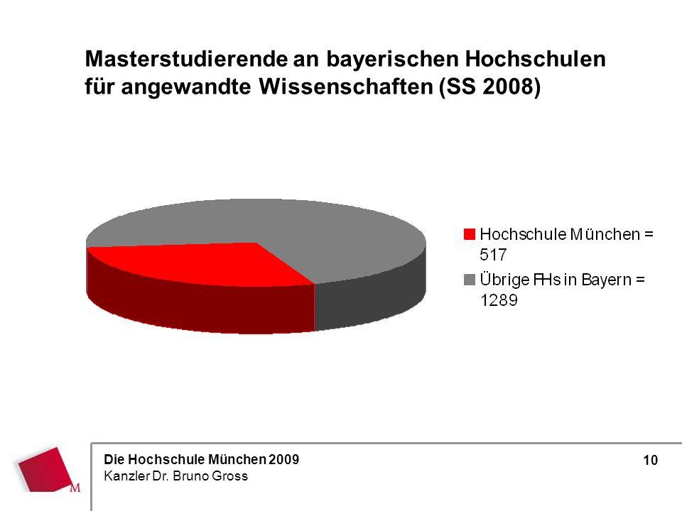 Die Hochschule München 2009 Kanzler Dr. Bruno Gross 10 27 % 73 % Masterstudierende an bayerischen Hochschulen für angewandte Wissenschaften (SS 2008)