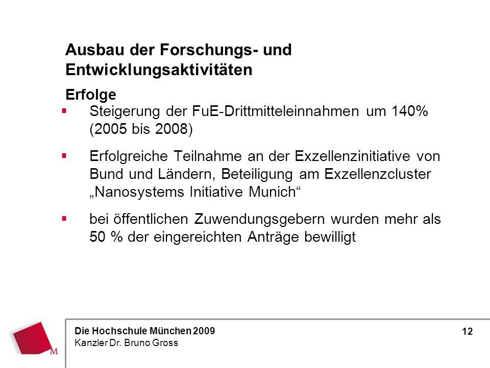 Die Hochschule München 2009 Kanzler Dr. Bruno Gross 12 Steigerung der FuE-Drittmitteleinnahmen um 140% (2005 bis 2008) Erfolgreiche Teilnahme an der E