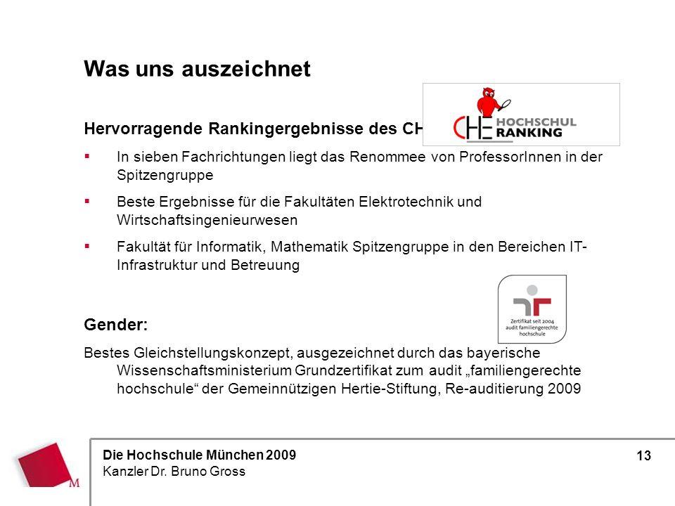 Die Hochschule München 2009 Kanzler Dr.