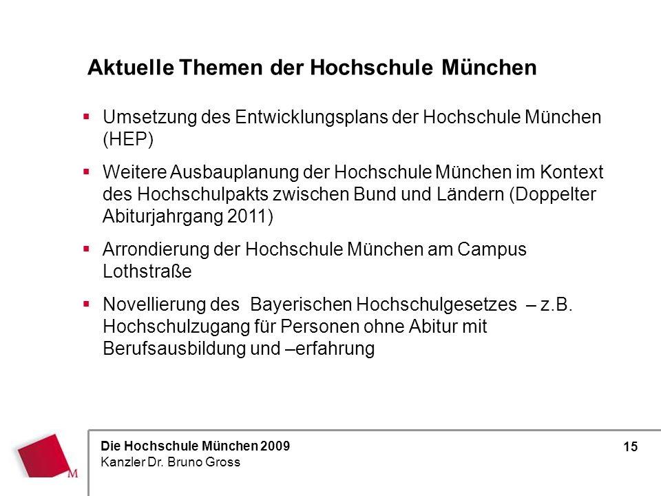 Die Hochschule München 2009 Kanzler Dr. Bruno Gross 15 Aktuelle Themen der Hochschule München Umsetzung des Entwicklungsplans der Hochschule München (