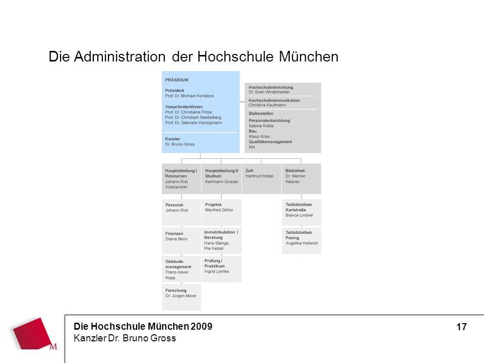 Die Hochschule München 2009 Kanzler Dr. Bruno Gross 17 Die Administration der Hochschule München