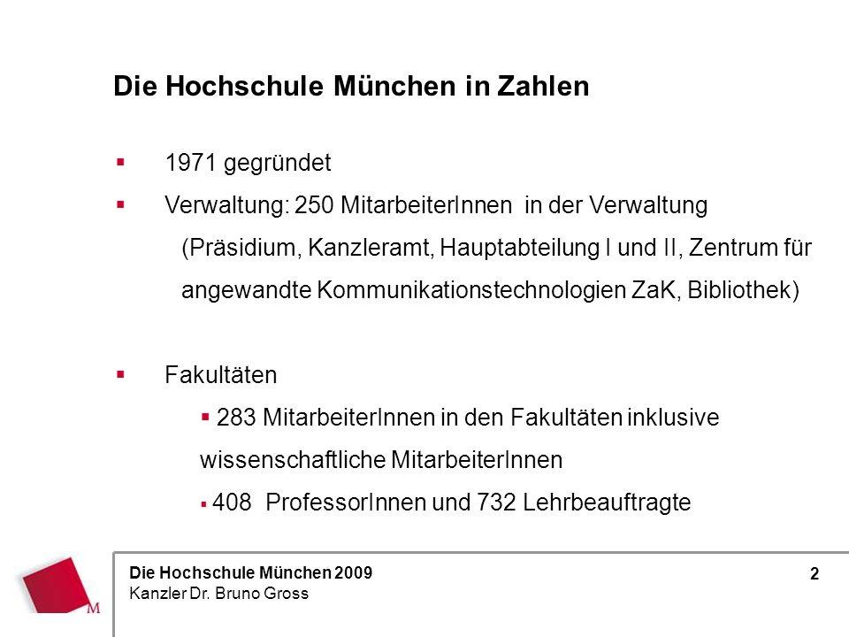 Kanzler Dr. Bruno Gross 2 Die Hochschule München in Zahlen 1971 gegründet Verwaltung: 250 MitarbeiterInnen in der Verwaltung (Präsidium, Kanzleramt, H