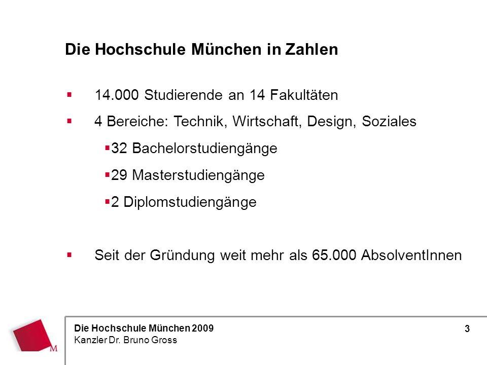 Die Hochschule München 2009 Kanzler Dr. Bruno Gross 3 Die Hochschule München in Zahlen 14.000 Studierende an 14 Fakultäten 4 Bereiche: Technik, Wirtsc