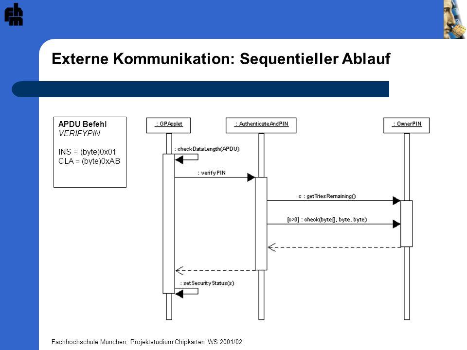 Fachhochschule München, Projektstudium Chipkarten WS 2001/02 Externe Kommunikation: Sequentieller Ablauf APDU Befehl VERIFYPIN INS = (byte)0x01 CLA =