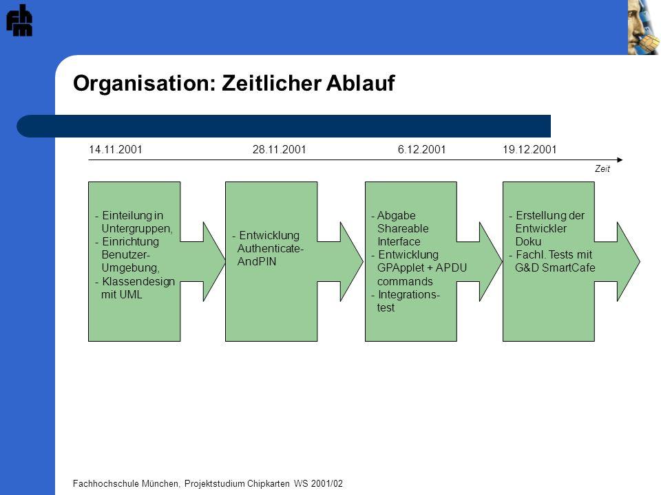 Fachhochschule München, Projektstudium Chipkarten WS 2001/02 Organisation: Zeitlicher Ablauf 14.11.200128.11.20016.12.200119.12.2001 Zeit - Einteilung