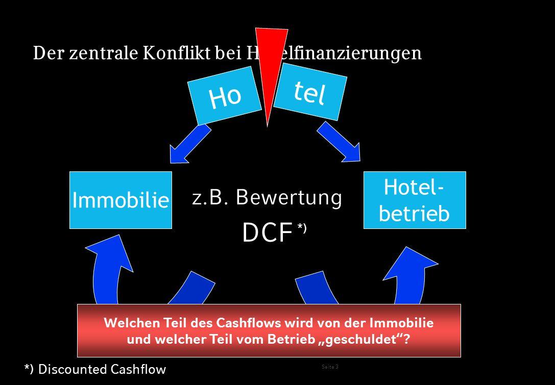 Seite 3 Der zentrale Konflikt bei Hotelfinanzierungen tel Immobilie Hotel- betrieb z.B. Bewertung DCF Welchen Teil des Cashflows wird von der Immobili