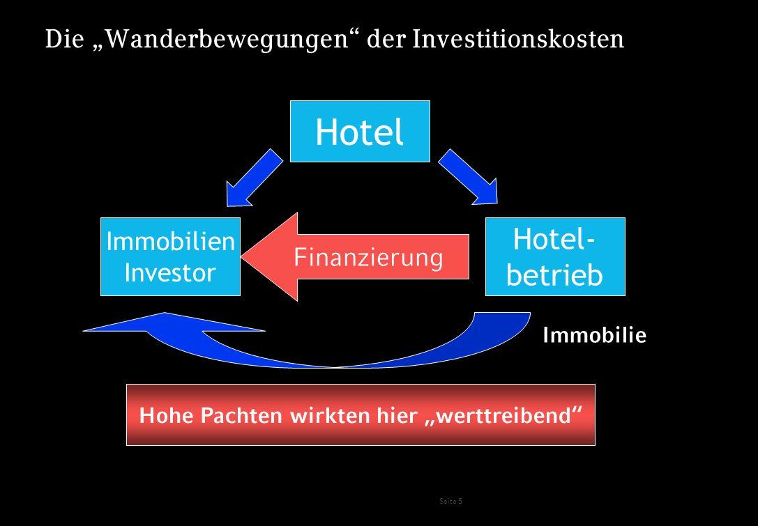 Seite 5 Die Wanderbewegungen der Investitionskosten Hotel Immobilien Investor Hotel- betrieb Finanzierung Immobilie Hohe Pachten wirkten hier werttrei