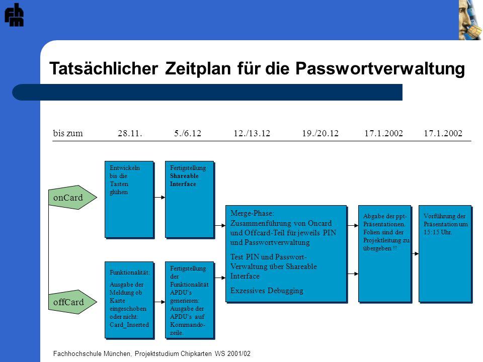 Fachhochschule München, Projektstudium Chipkarten WS 2001/02 Tatsächlicher Zeitplan für die Passwortverwaltung bis zum28.11.5./6.1212./13.1219./20.121