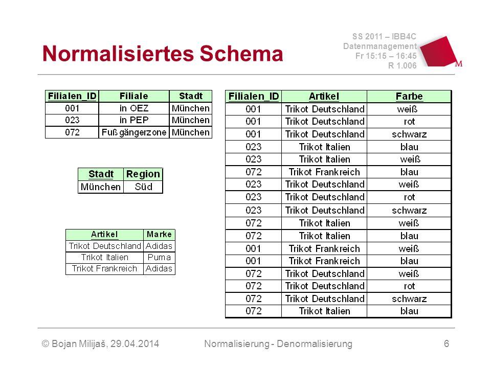 SS 2011 – IBB4C Datenmanagement Fr 15:15 – 16:45 R 1.006 © Bojan Milijaš, 29.04.2014Normalisierung - Denormalisierung6 Normalisiertes Schema