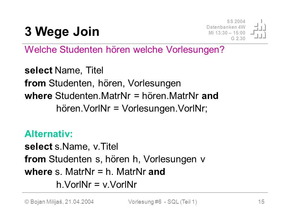 SS 2004 Datenbanken 4W Mi 13:30 – 15:00 G 2.30 © Bojan Milijaš, 21.04.2004Vorlesung #6 - SQL (Teil 1)15 3 Wege Join Welche Studenten hören welche Vorlesungen.