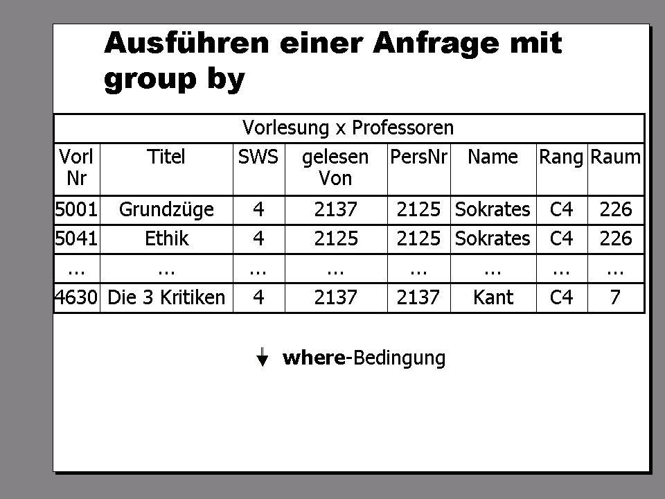 SS 2004 Datenbanken 4W Mi 13:30 – 15:00 G 2.30 © Bojan Milijaš, 21.04.2004Vorlesung #6 - SQL (Teil 1)20
