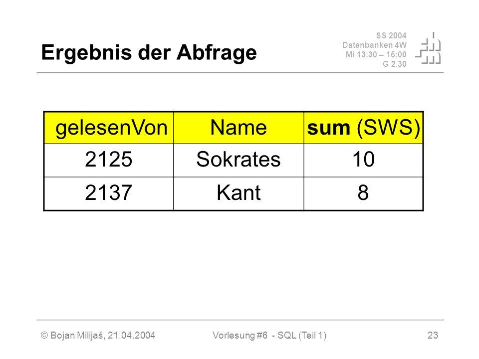 SS 2004 Datenbanken 4W Mi 13:30 – 15:00 G 2.30 © Bojan Milijaš, 21.04.2004Vorlesung #6 - SQL (Teil 1)23 Ergebnis der Abfrage gelesenVonNamesum (SWS) 2125Sokrates10 2137Kant8