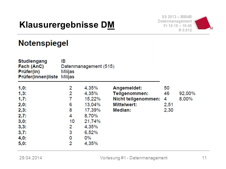 SS 2013 – IBB4B Datenmanagement Fr 15:15 – 16:45 R Vorlesung #1 - Datenmanagement11 Klausurergebnisse DM