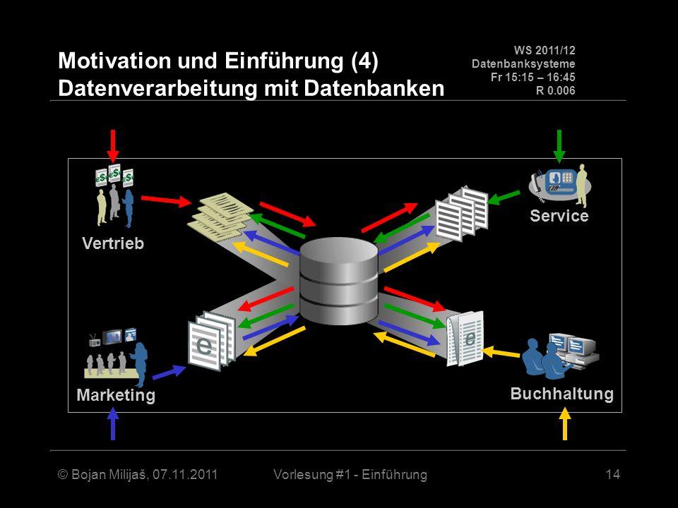 WS 2011/12 Datenbanksysteme Fr 15:15 – 16:45 R 0.006 © Bojan Milijaš, 07.11.2011Vorlesung #1 - Einführung14 Motivation und Einführung (4) Datenverarbe
