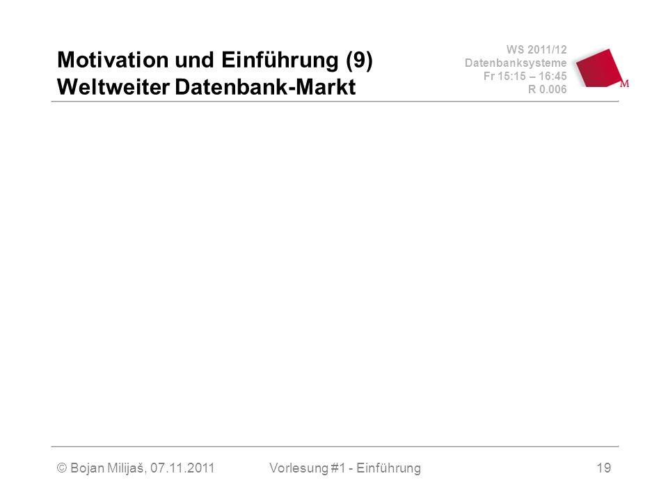 WS 2011/12 Datenbanksysteme Fr 15:15 – 16:45 R 0.006 © Bojan Milijaš, 07.11.2011Vorlesung #1 - Einführung19 Motivation und Einführung (9) Weltweiter D