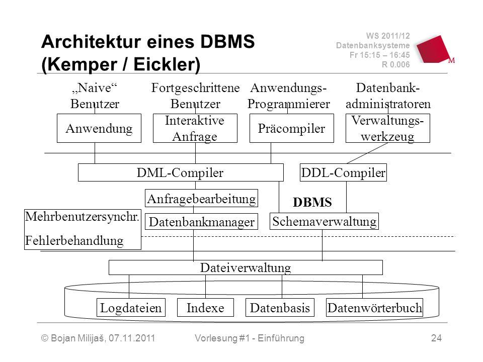 WS 2011/12 Datenbanksysteme Fr 15:15 – 16:45 R 0.006 © Bojan Milijaš, 07.11.2011Vorlesung #1 - Einführung24 Architektur eines DBMS (Kemper / Eickler)