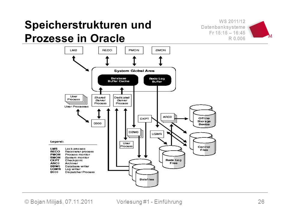 WS 2011/12 Datenbanksysteme Fr 15:15 – 16:45 R 0.006 © Bojan Milijaš, 07.11.2011Vorlesung #1 - Einführung26 Speicherstrukturen und Prozesse in Oracle