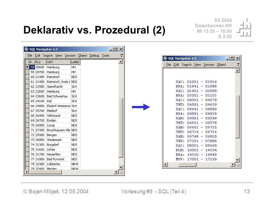 SS 2004 Datenbanken 4W Mi 13:30 – 15:00 G 2.30 © Bojan Milijaš, 12.05.2004Vorlesung #9 - SQL (Teil 4)13 Deklarativ vs.