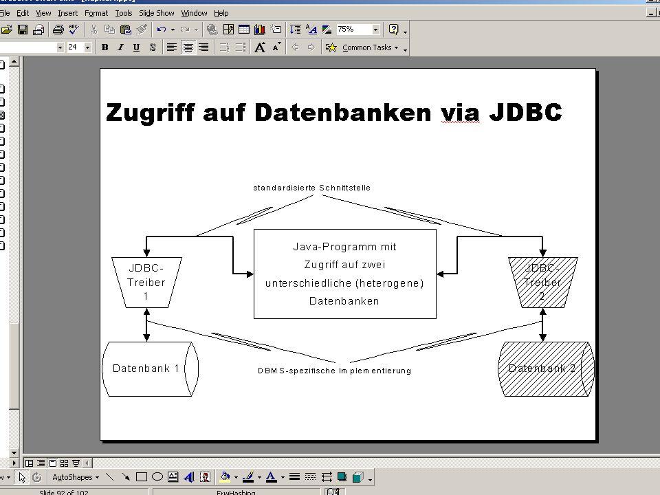 SS 2004 Datenbanken 4W Mi 13:30 – 15:00 G 2.30 © Bojan Milijaš, 12.05.2004Vorlesung #9 - SQL (Teil 4)21