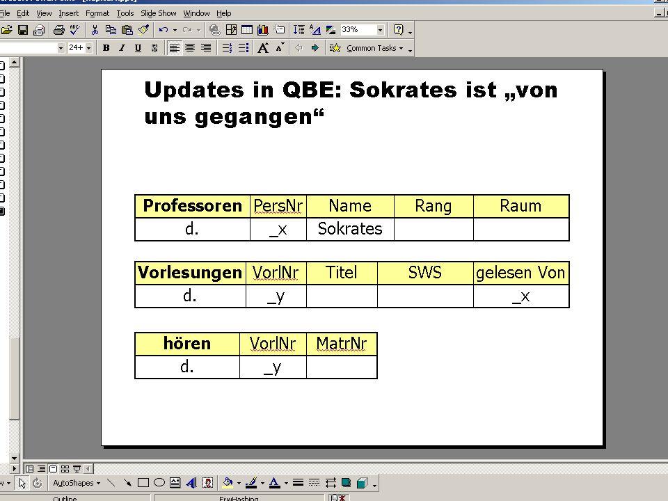 SS 2004 Datenbanken 4W Mi 13:30 – 15:00 G 2.30 © Bojan Milijaš, 12.05.2004Vorlesung #9 - SQL (Teil 4)25