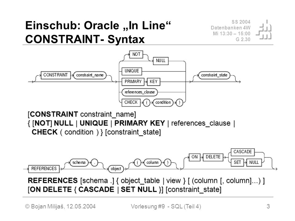 SS 2004 Datenbanken 4W Mi 13:30 – 15:00 G 2.30 © Bojan Milijaš, 12.05.2004Vorlesung #9 - SQL (Teil 4)3 Einschub: Oracle In Line CONSTRAINT- Syntax REFERENCES [schema.] { object_table | view } [ (column [, column]...) ] [ON DELETE { CASCADE | SET NULL }] [constraint_state] [CONSTRAINT constraint_name] { [NOT] NULL | UNIQUE | PRIMARY KEY | references_clause | CHECK ( condition ) } [constraint_state] CHECK ( condition ) } [constraint_state]