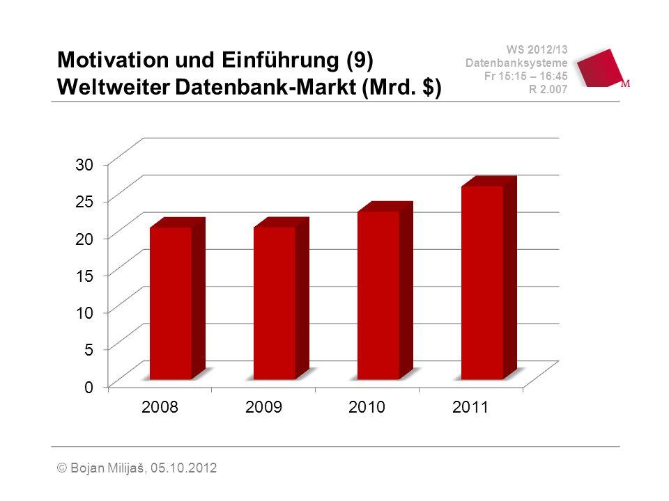 WS 2012/13 Datenbanksysteme Fr 15:15 – 16:45 R 2.007 © Bojan Milijaš, 05.10.2012 Motivation und Einführung (9) Weltweiter Datenbank-Markt (Mrd. $)