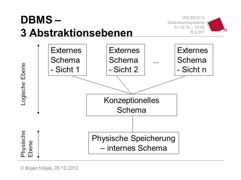WS 2012/13 Datenbanksysteme Fr 15:15 – 16:45 R 2.007 © Bojan Milijaš, 05.10.2012 DBMS – 3 Abstraktionsebenen... Externes Schema - Sicht 1 Externes Sch