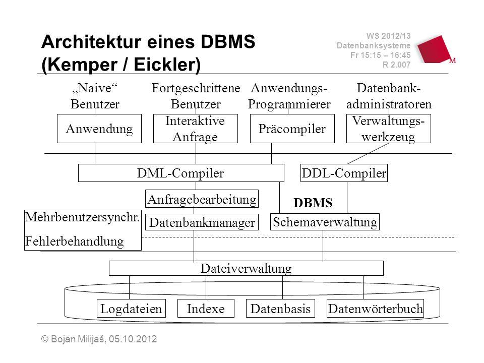 WS 2012/13 Datenbanksysteme Fr 15:15 – 16:45 R 2.007 © Bojan Milijaš, 05.10.2012 Architektur eines DBMS (Kemper / Eickler) LogdateienIndexeDatenbasisD