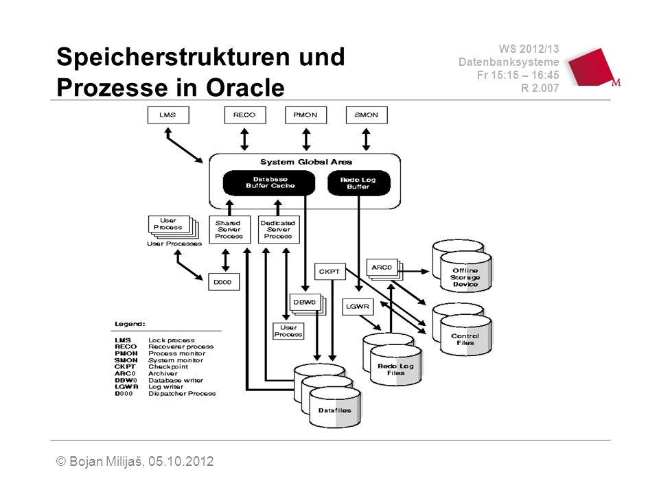 WS 2012/13 Datenbanksysteme Fr 15:15 – 16:45 R 2.007 © Bojan Milijaš, 05.10.2012 Speicherstrukturen und Prozesse in Oracle