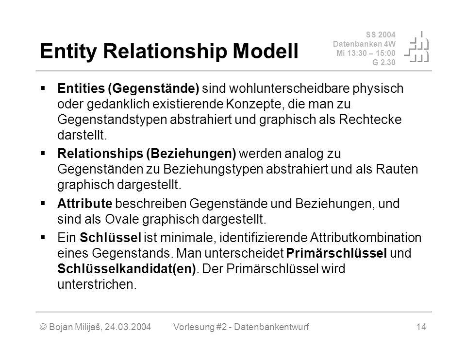 SS 2004 Datenbanken 4W Mi 13:30 – 15:00 G 2.30 © Bojan Milijaš, 24.03.2004Vorlesung #2 - Datenbankentwurf14 Entity Relationship Modell Entities (Gegenstände) sind wohlunterscheidbare physisch oder gedanklich existierende Konzepte, die man zu Gegenstandstypen abstrahiert und graphisch als Rechtecke darstellt.