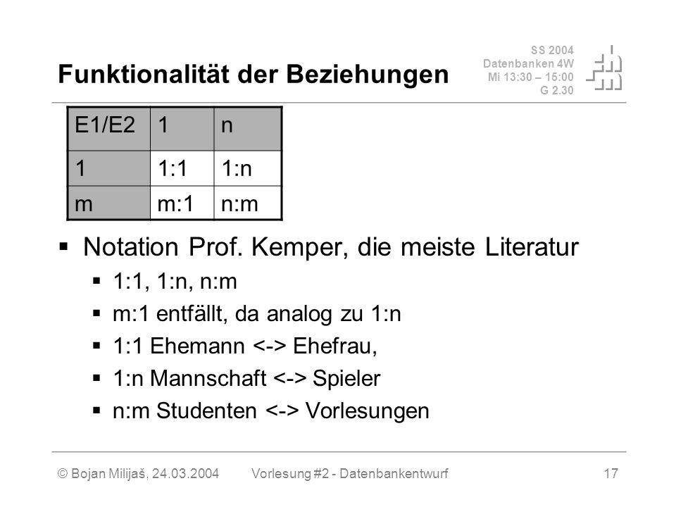 SS 2004 Datenbanken 4W Mi 13:30 – 15:00 G 2.30 © Bojan Milijaš, 24.03.2004Vorlesung #2 - Datenbankentwurf17 Funktionalität der Beziehungen Notation Prof.