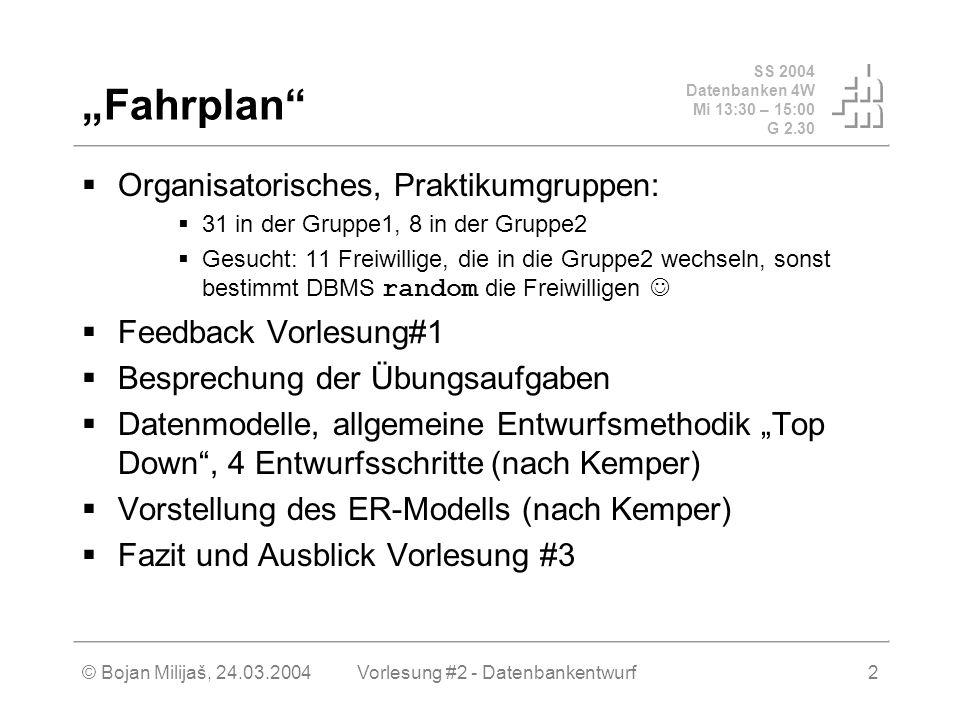 SS 2004 Datenbanken 4W Mi 13:30 – 15:00 G 2.30 © Bojan Milijaš, 24.03.2004Vorlesung #2 - Datenbankentwurf33 Ausblick Vorlesung #3 Vertiefung des ER-Modells anhand von etwas komplexeren Beispielen Kurze Vorstellung von UML