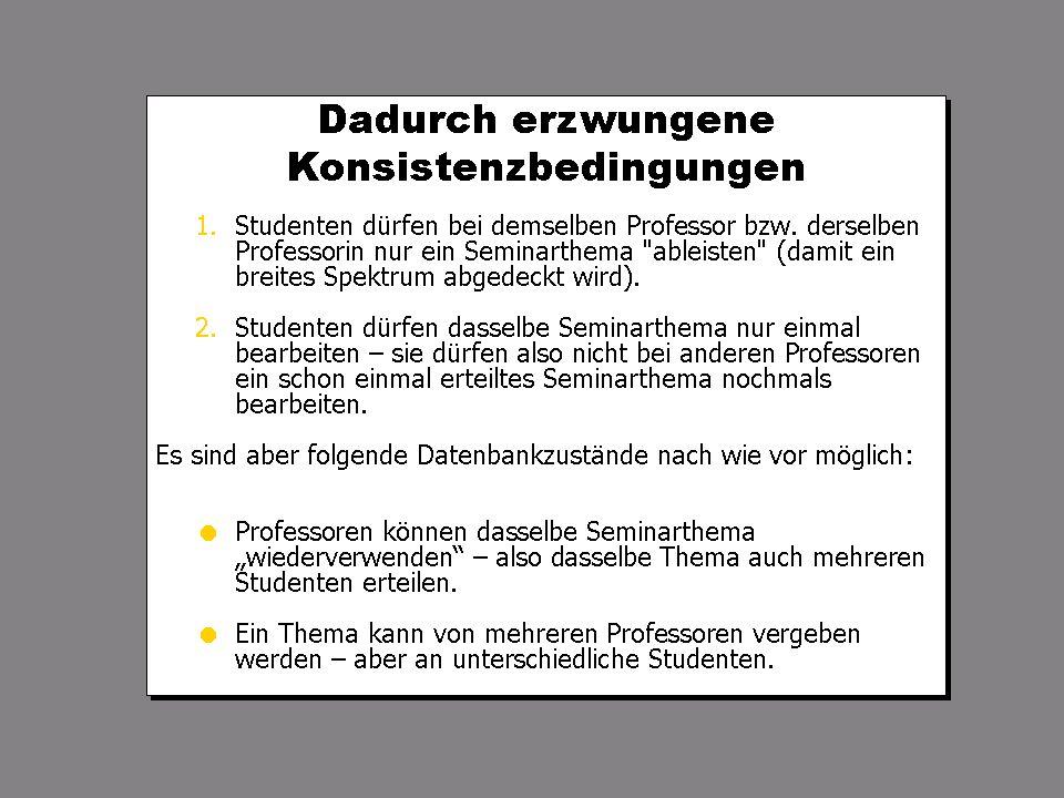 SS 2004 Datenbanken 4W Mi 13:30 – 15:00 G 2.30 © Bojan Milijaš, 24.03.2004Vorlesung #2 - Datenbankentwurf21