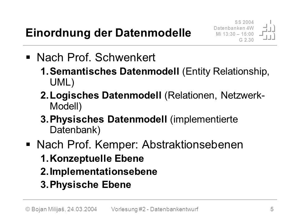 SS 2004 Datenbanken 4W Mi 13:30 – 15:00 G 2.30 © Bojan Milijaš, 24.03.2004Vorlesung #2 - Datenbankentwurf5 Einordnung der Datenmodelle Nach Prof.