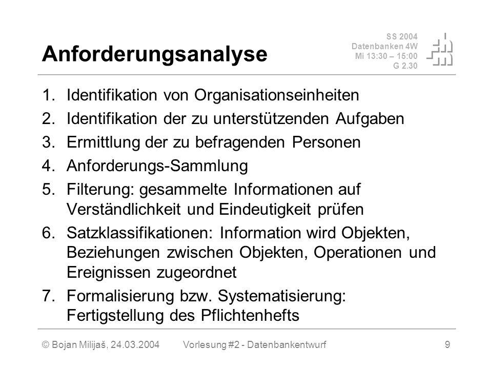 SS 2004 Datenbanken 4W Mi 13:30 – 15:00 G 2.30 © Bojan Milijaš, 24.03.2004Vorlesung #2 - Datenbankentwurf9 Anforderungsanalyse 1.Identifikation von Organisationseinheiten 2.Identifikation der zu unterstützenden Aufgaben 3.Ermittlung der zu befragenden Personen 4.Anforderungs-Sammlung 5.Filterung: gesammelte Informationen auf Verständlichkeit und Eindeutigkeit prüfen 6.Satzklassifikationen: Information wird Objekten, Beziehungen zwischen Objekten, Operationen und Ereignissen zugeordnet 7.Formalisierung bzw.