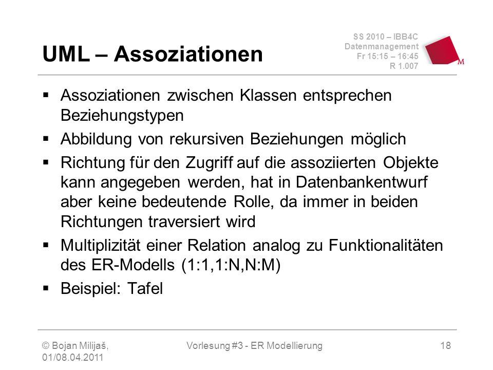 SS 2010 – IBB4C Datenmanagement Fr 15:15 – 16:45 R 1.007 © Bojan Milijaš, 01/08.04.2011 Vorlesung #3 - ER Modellierung18 UML – Assoziationen Assoziati