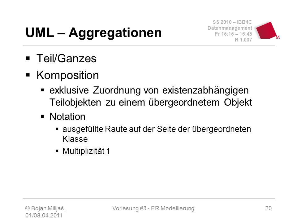 SS 2010 – IBB4C Datenmanagement Fr 15:15 – 16:45 R 1.007 © Bojan Milijaš, 01/08.04.2011 Vorlesung #3 - ER Modellierung20 UML – Aggregationen Teil/Ganz