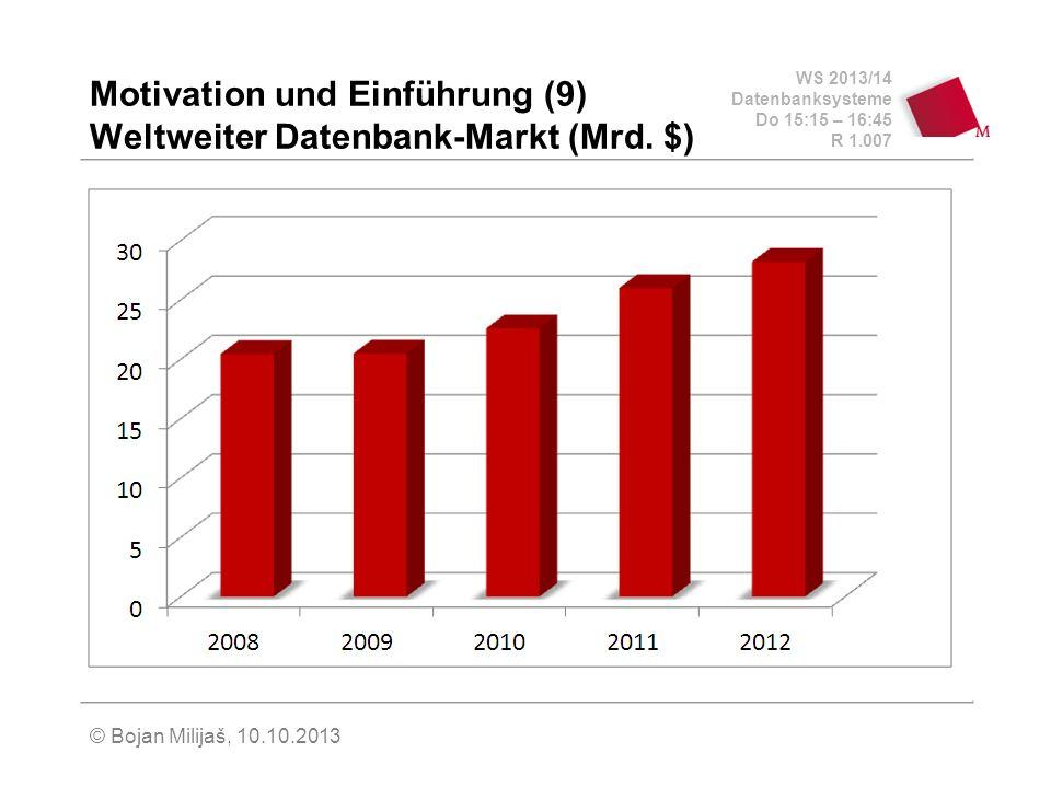 WS 2013/14 Datenbanksysteme Do 15:15 – 16:45 R 1.007 © Bojan Milijaš, 10.10.2013 Motivation und Einführung (9) Weltweiter Datenbank-Markt (Mrd.