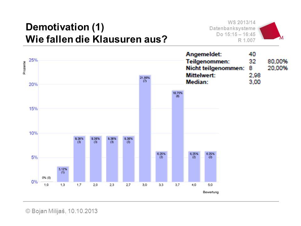 WS 2013/14 Datenbanksysteme Do 15:15 – 16:45 R 1.007 © Bojan Milijaš, 10.10.2013 Demotivation (1) Wie fallen die Klausuren aus?