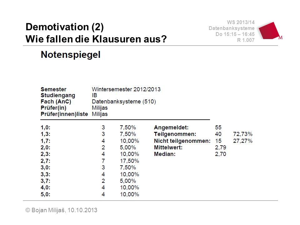 WS 2013/14 Datenbanksysteme Do 15:15 – 16:45 R 1.007 © Bojan Milijaš, 10.10.2013 Demotivation (2) Wie fallen die Klausuren aus?
