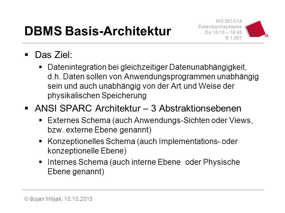 WS 2013/14 Datenbanksysteme Do 15:15 – 16:45 R 1.007 © Bojan Milijaš, 10.10.2013 DBMS Basis-Architektur Das Ziel: Datenintegration bei gleichzeitiger Datenunabhängigkeit, d.h.