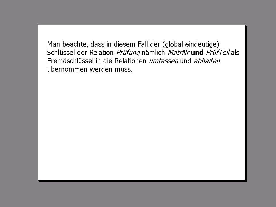 SS 2012 – IBB4C Datenmanagement Fr 15:15 – 16:45 R 1.007 © Bojan Milijaš, 29.04.2014Vorlesung #4 - Überführung des ER Modells...23