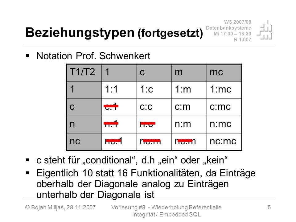 WS 2007/08 Datenbanksysteme Mi 17:00 – 18:30 R 1.007 © Bojan Milijaš, 28.11.2007Vorlesung #8 - Wiederholung Referentielle Integrität / Embedded SQL 6 Schlüsselbegriff Primary Key – PK – Primärschlüssel identifiziert eindeutig eine Relation kann aus mehreren Attributen (Spalten) bestehen zusammengesetzter Primärschlüssen Beispiel: Relation Personen Personal_ID - einfacher PK (Vorname, Nachname, Geburtsort und Geburtsuhrzeit) – zusammengesetzter PK Foreign Key – FK - Fremdschlüssel zeigt auf die Primärschlüsselspalte in der Referenztabelle sorgt für referentielle Integrität