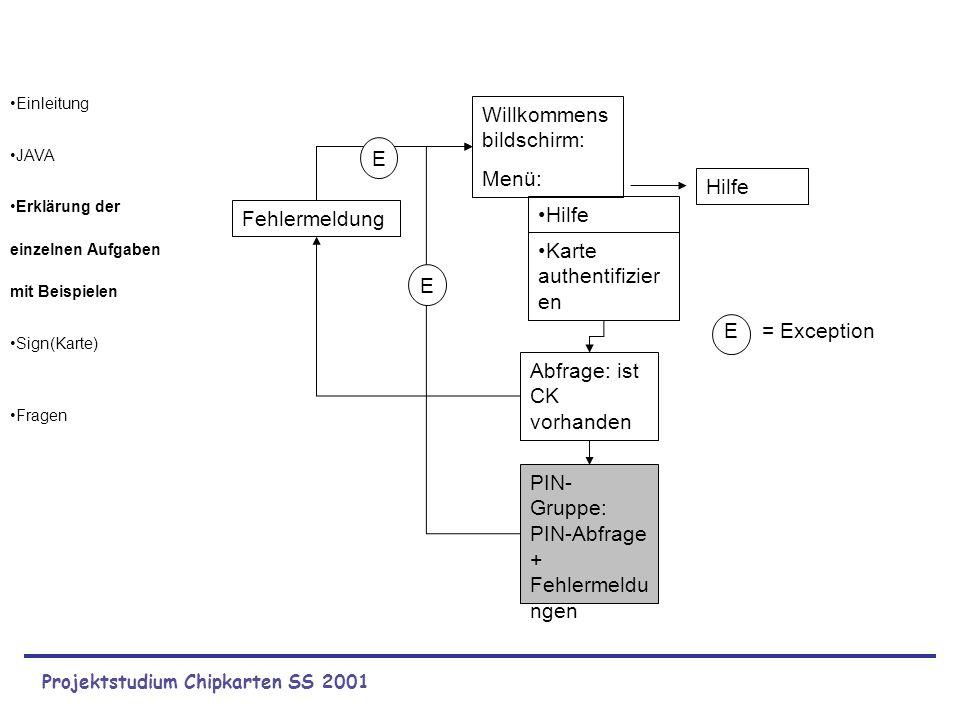Projektstudium Chipkarten SS 2001 Einleitung JAVA Erklärung der einzelnen Aufgaben mit Beispielen Sign(Karte) Fragen Willkommens bildschirm: Menü: Abf