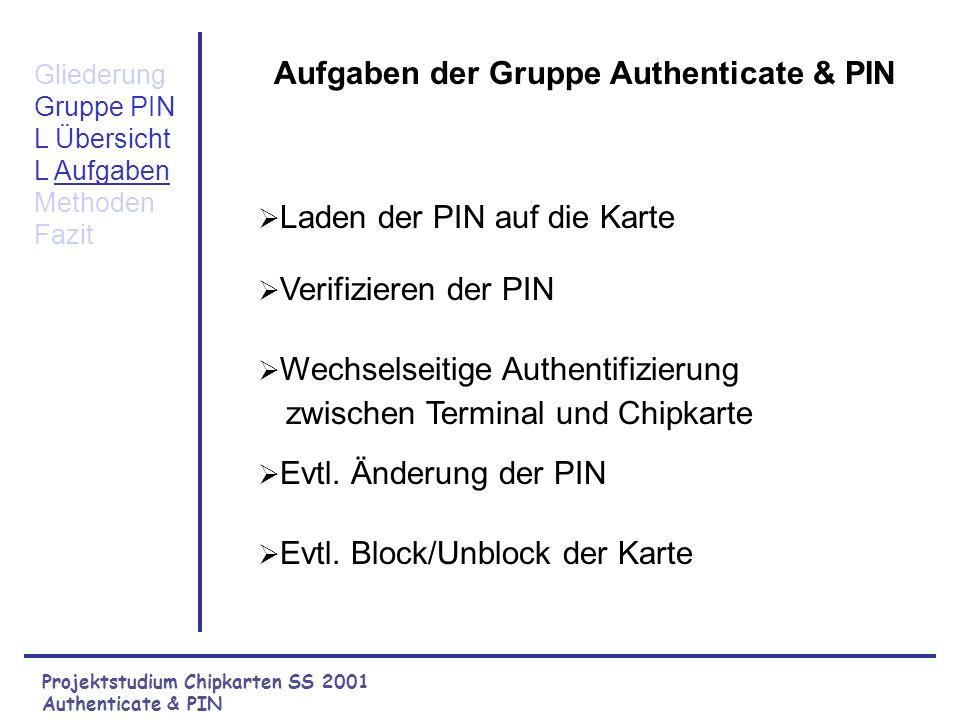 Projektstudium Chipkarten SS 2001 Authenticate & PIN Gliederung Gruppe PIN L Übersicht L Aufgaben Methoden Fazit Oncard Offcard Gruppenübersicht SignPINSchlüssel Class Applet Treiber SignPIN Tester APDU Tester Schlüssel