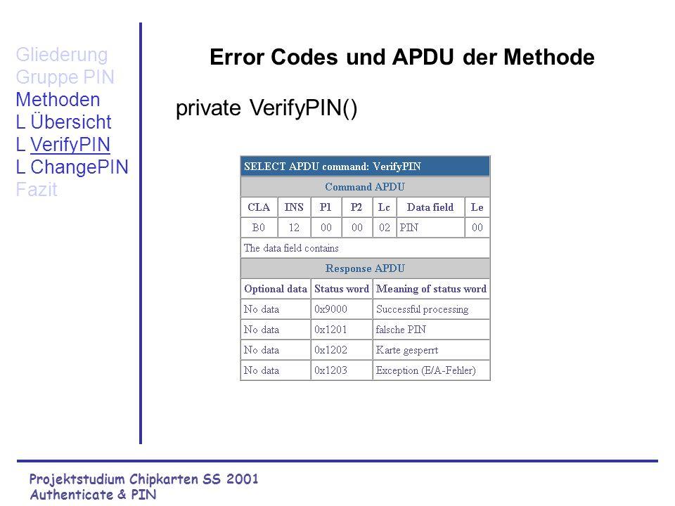 Projektstudium Chipkarten SS 2001 Authenticate & PIN Gliederung Gruppe PIN Methoden L Übersicht L VerifyPIN L ChangePIN Fazit VerifyPIN() Karte gesper