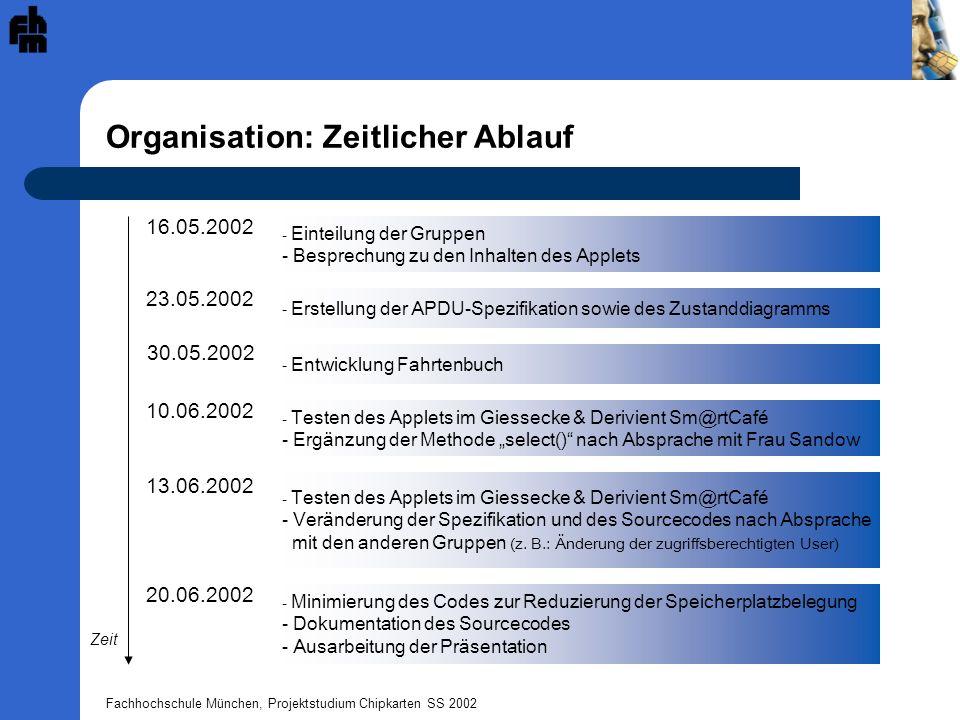 Fachhochschule München, Projektstudium Chipkarten SS 2002 Organisation: Zeitlicher Ablauf Zeit 16.05.2002 - Einteilung der Gruppen - Besprechung zu de