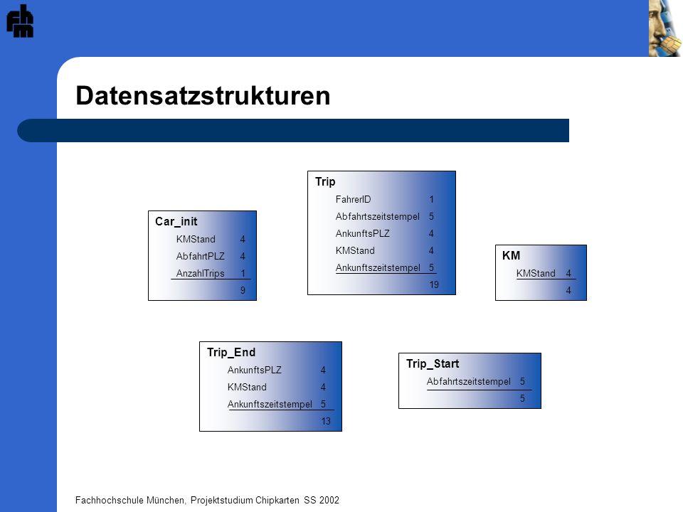 Fachhochschule München, Projektstudium Chipkarten SS 2002 Datensatzstrukturen Car_init KMStand4 AbfahrtPLZ4 AnzahlTrips1 9 KM KMStand4 4 Trip_Start Ab